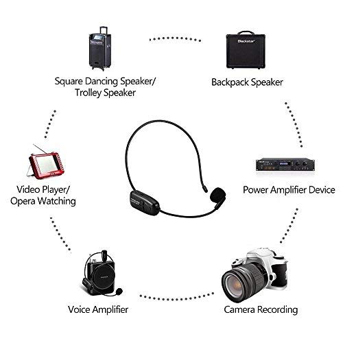 Mic Headset 2.4G Wireless Microphone